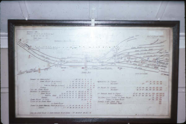 Adamstown diagram, the Belmont line can be seen to the lower left.
