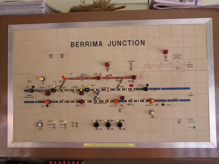 The train indicator diagram at the junction between the main line and the branch to the Berrima Cement Works.