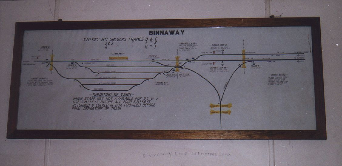 A close-up of the signal diagram.