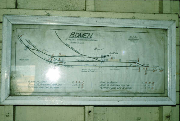 Bomen Signal Box diagram in 1980 shows the Meat Works Siding which was well used at that time.
