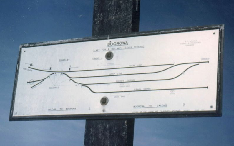 The diagram on the A lever frame, at the down end of the platform.