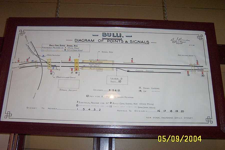 The yard diagram for Bulli station. This is not the original board.  Apparently the original board was stolen one night and the thief left a photograph of the original board and the Museum has reproduced this board from the photo.