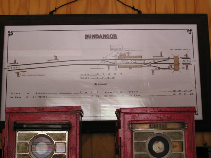 A closer view of the station diagram.