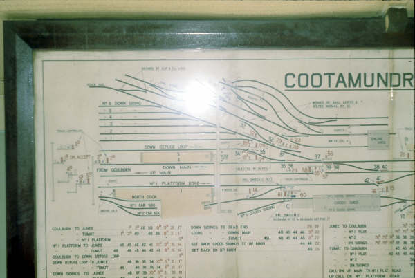 The left half of the Cootamundra South Box diagram.
