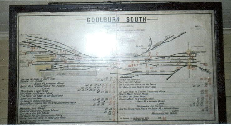 Goulburn South signal box diagram in 1979