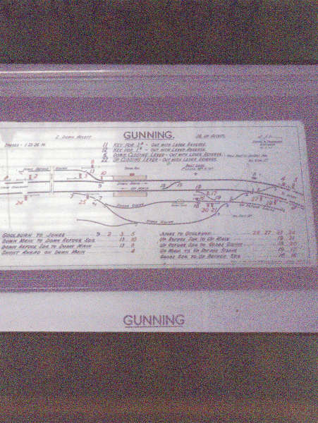 The Gunning signal diagram.