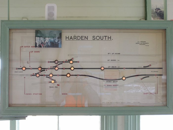 The train indicator diagram in Harden South signal box.