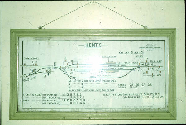 Henty Diagram showing the various frames through the yard and to the left is Frame D which controlled the branch to and from Rand to the mainline.