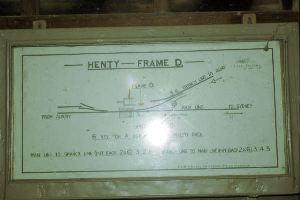 Henty Frame D diagram showing the layout of the branch to and from the main line.
