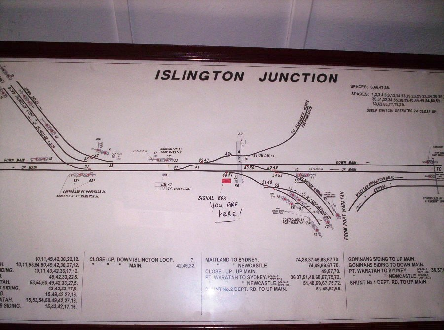 The diagram in the signal box.  The Main North line enters from the top left and leaves on the far right.