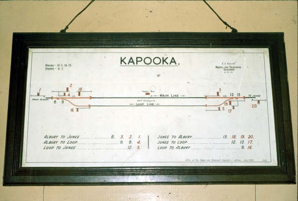 Kapooka Signal Box diagram could not show anything simpler as a passing loop. 1980.