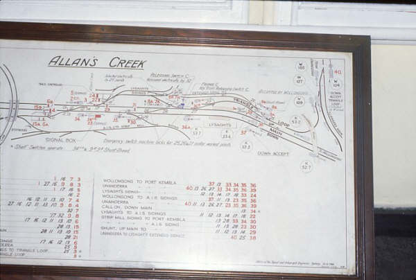 A closer view of the signal box diagram.