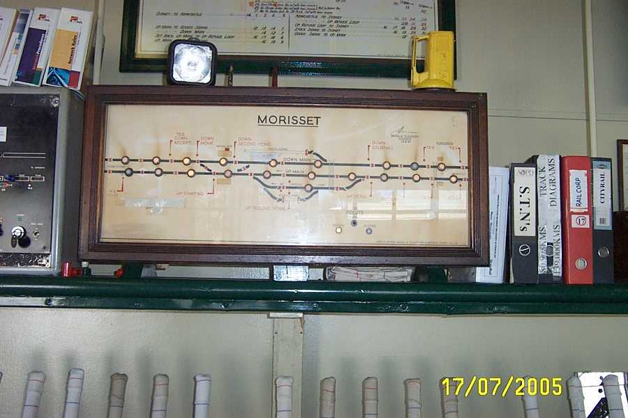 The signal diagram inside the signal box.