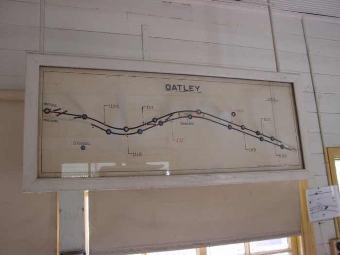 The indicator diagram at Oatley station.