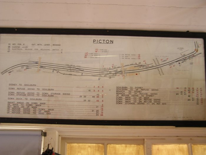 The yard diagram at Picton.