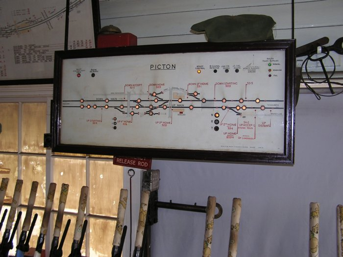 The train indicator diagram and lever frame at Picton signal box.