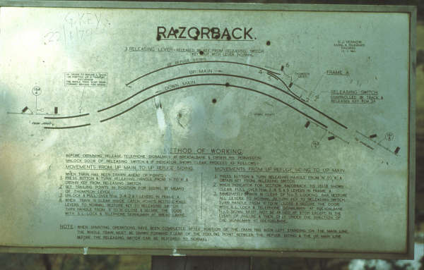 Razorback diagram sits on a raised platform with the frame in the middle of nowhere.
