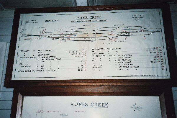 Ropes Creek Diagram that was mounted above the Track Indicator Board.