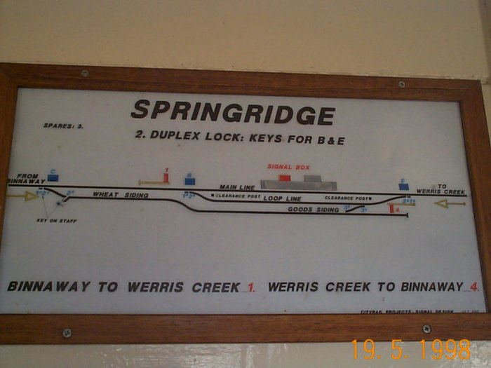 The location diagram inside the signal box.