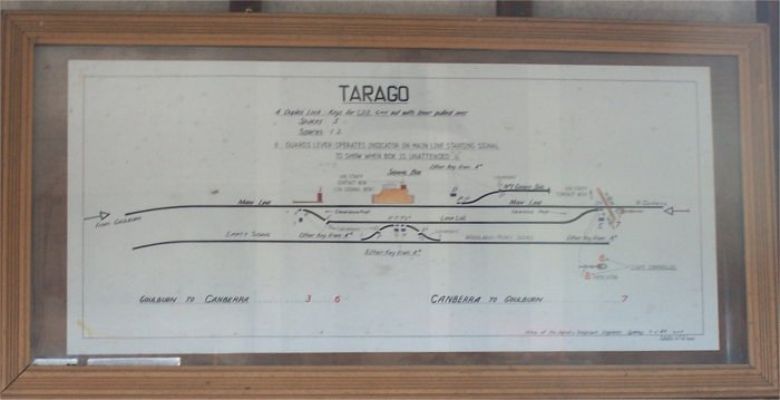 The yard diagram, located inside the signal box on the southern end of the platform.