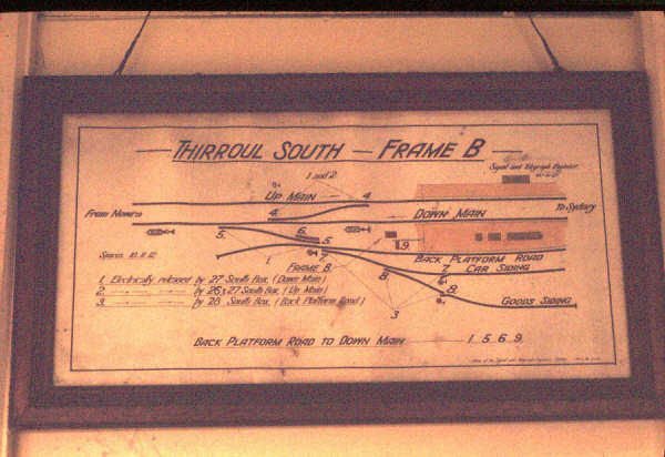 Thirrould had a Frame B on the south side of the platforms, the diagram shows location and control parameters.