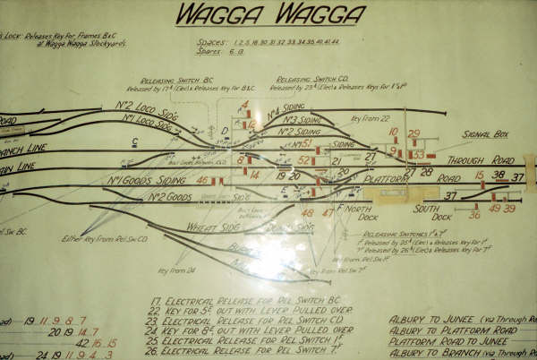 A close up view of Wagga's diagram showing the positions of the frames.