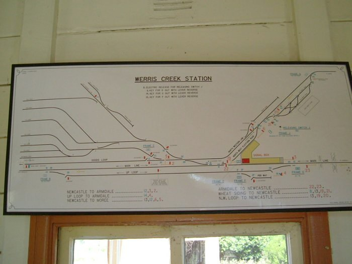 A closer view of the new diagram inside the signal box.